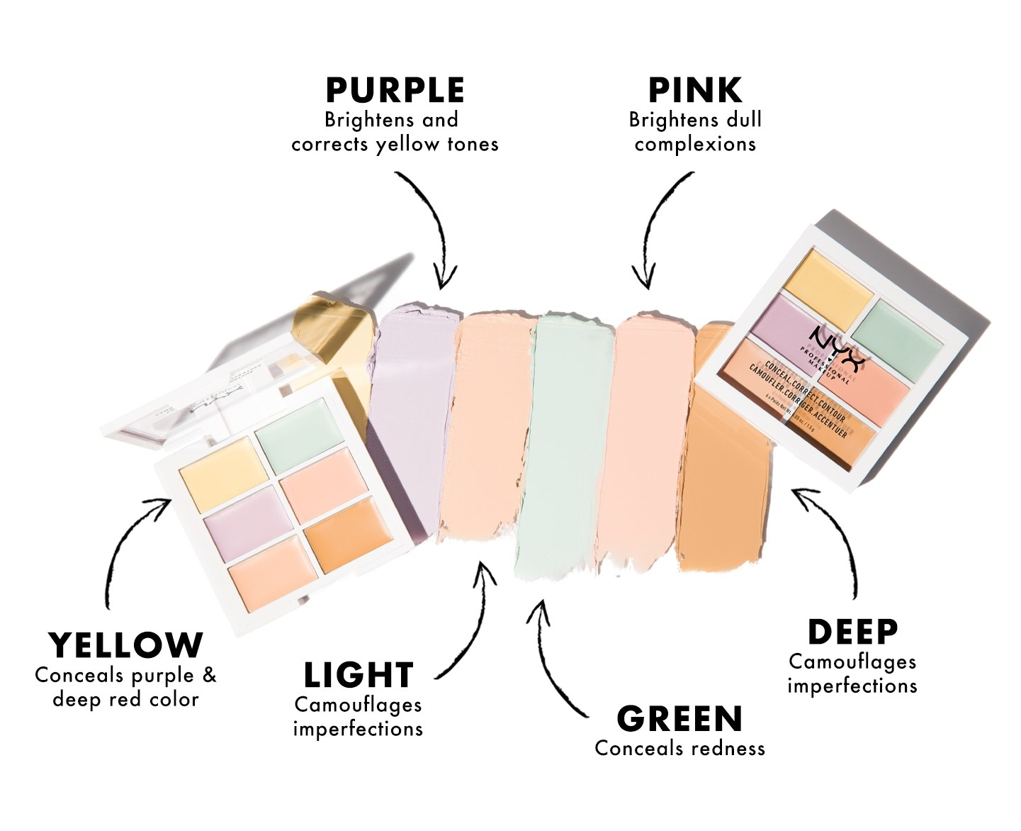 the palette with six color correcting shades