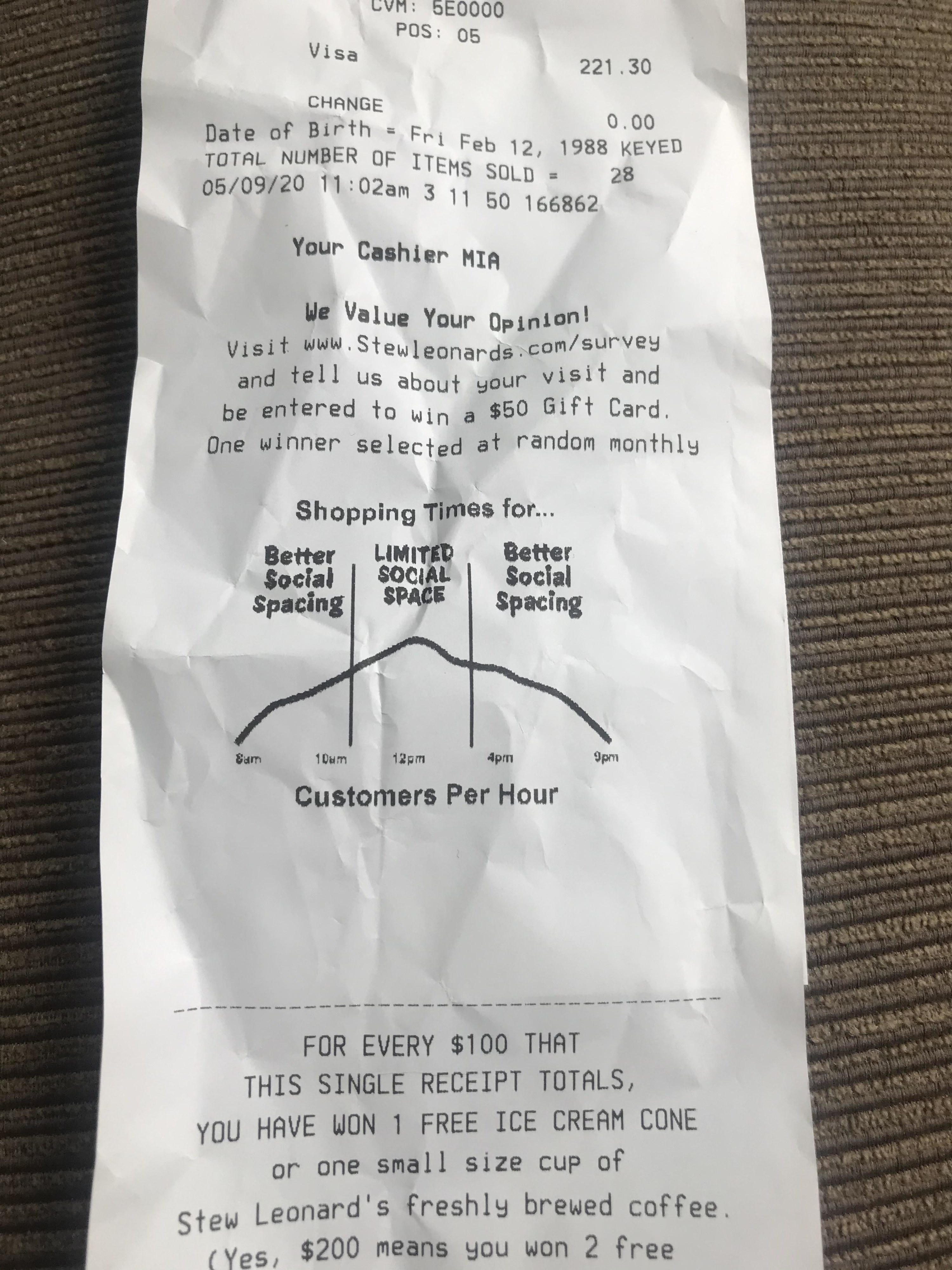 A grocery store receipt with a graph showing peak hours