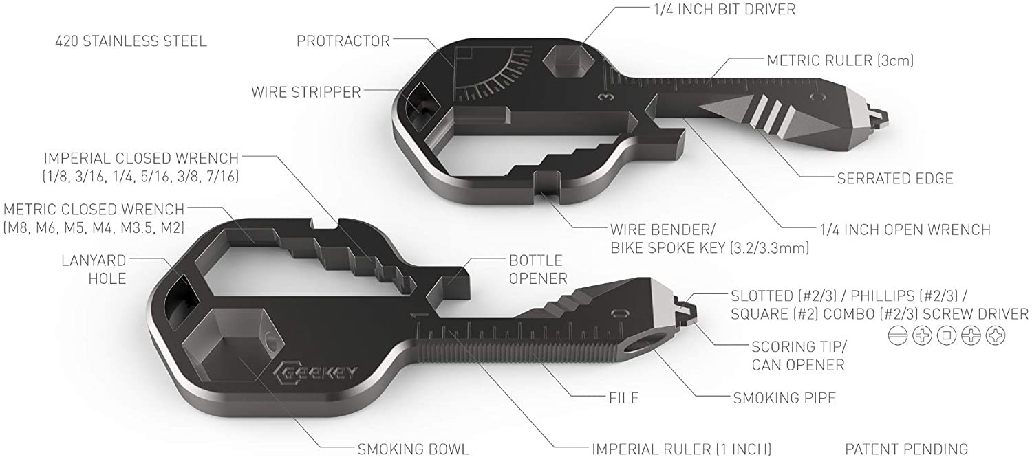 The multi-tool key from different angles with text identifying each function, such as a serrated edge, closed wrenches, and more