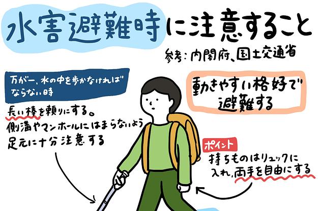 「長靴」での避難は危険! 台風10号、忘れてはいけない5つのこと