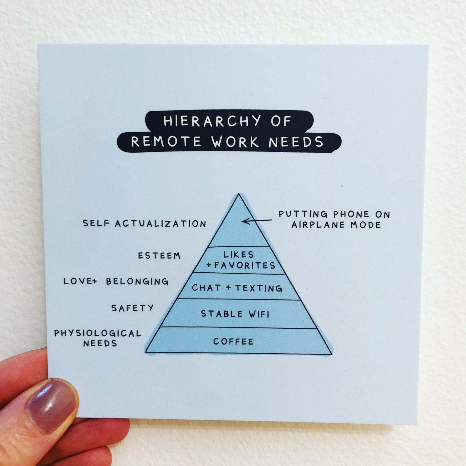 "A pyramid that says ""hierarchy of remote needs"" with jokes based on Maslow's hierarchy of needs"