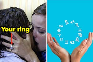 A couple is kissing on the left with an arrow pointing toward a wedding ring and a zodiac wheel on the right