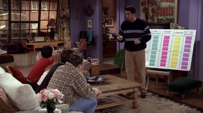 Ross introducing his trivia board to the rest of the friends minus Phoebe.