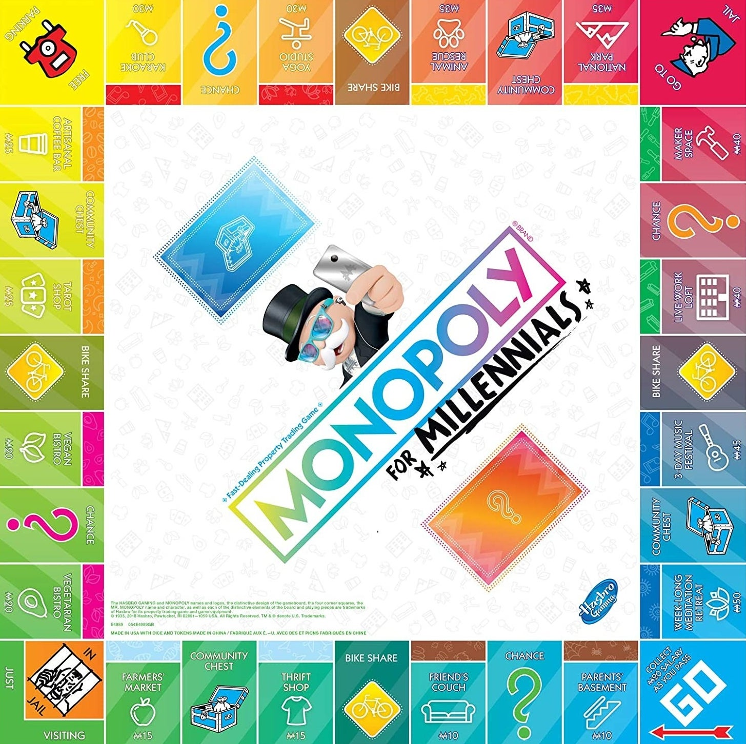 The Millenial Monopoly board