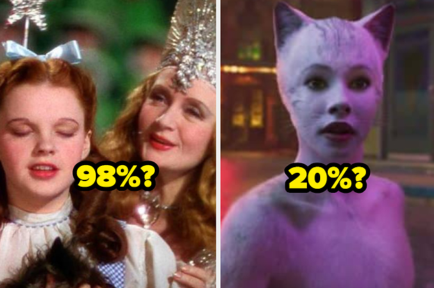 This Agree Or Disagree Rotten Tomatoes Movie Score Quiz Will Guess Your Generation With 97% Accuracy