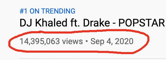 A close-up of the views on YouTube, which currently reads over 14.3 million views