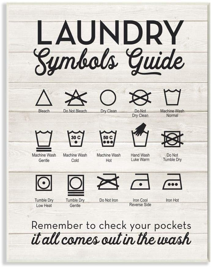 A board with laundry symbols explaining what they mean