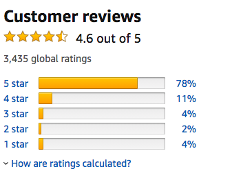 A screenshot of the Amazon ratings, with over 3,400 total, 78% of which are 5-star
