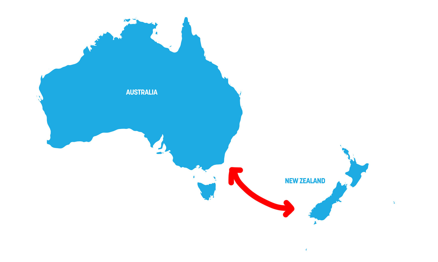 A map of Australia and New Zealand; there is an arrow indicting the distance between them