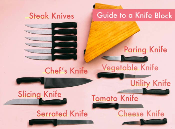 A guide to a knife block, with examples of steak knives, chef's knife, slicing knife, serrated knife, paring knife, vegetable knife, utility knife, tomato knife, and cheese knife