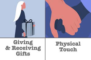 """Two illustrations, one of a woman carrying a present labeled """"Giving & Receiving Gifts,"""" and two hands holding labeled """"Physical Touch"""""""