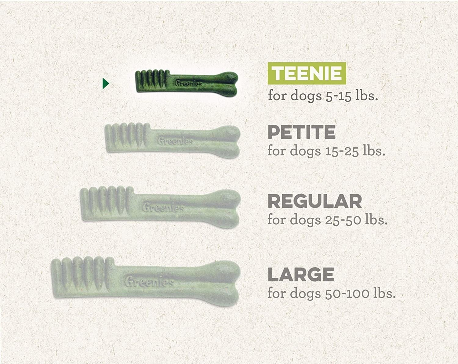 The teenie treat in comparison to the larger treat options