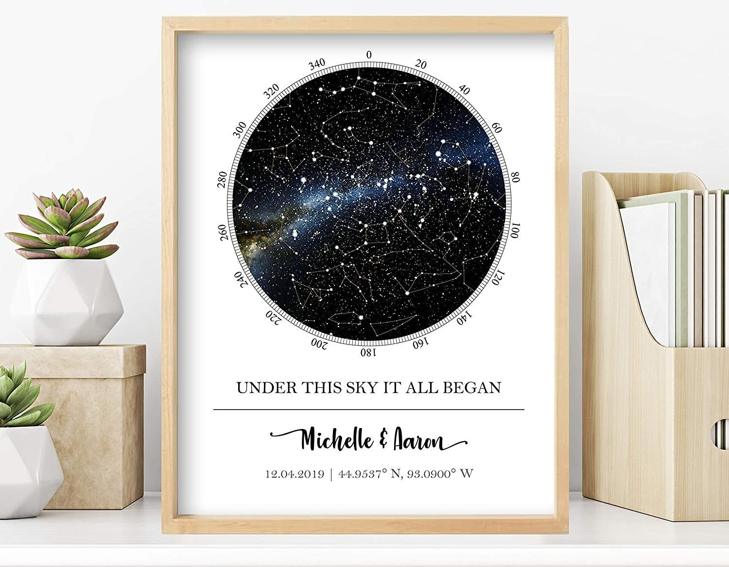 "Rectangle print with a circle full of stars and the words ""Under This Sky It All Began"" plus the names Michelle & Aaron, as well as a date and coordinates"