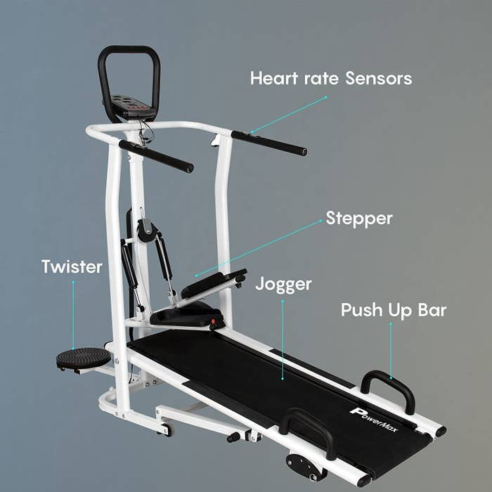 Image describing the various elements of the treadmill: the heart-rate sensors, twister, stepper, jogger, and push-up bar.