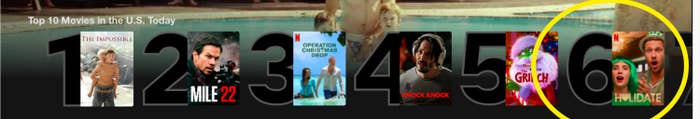 Holidate as the number six movie on Netflix today