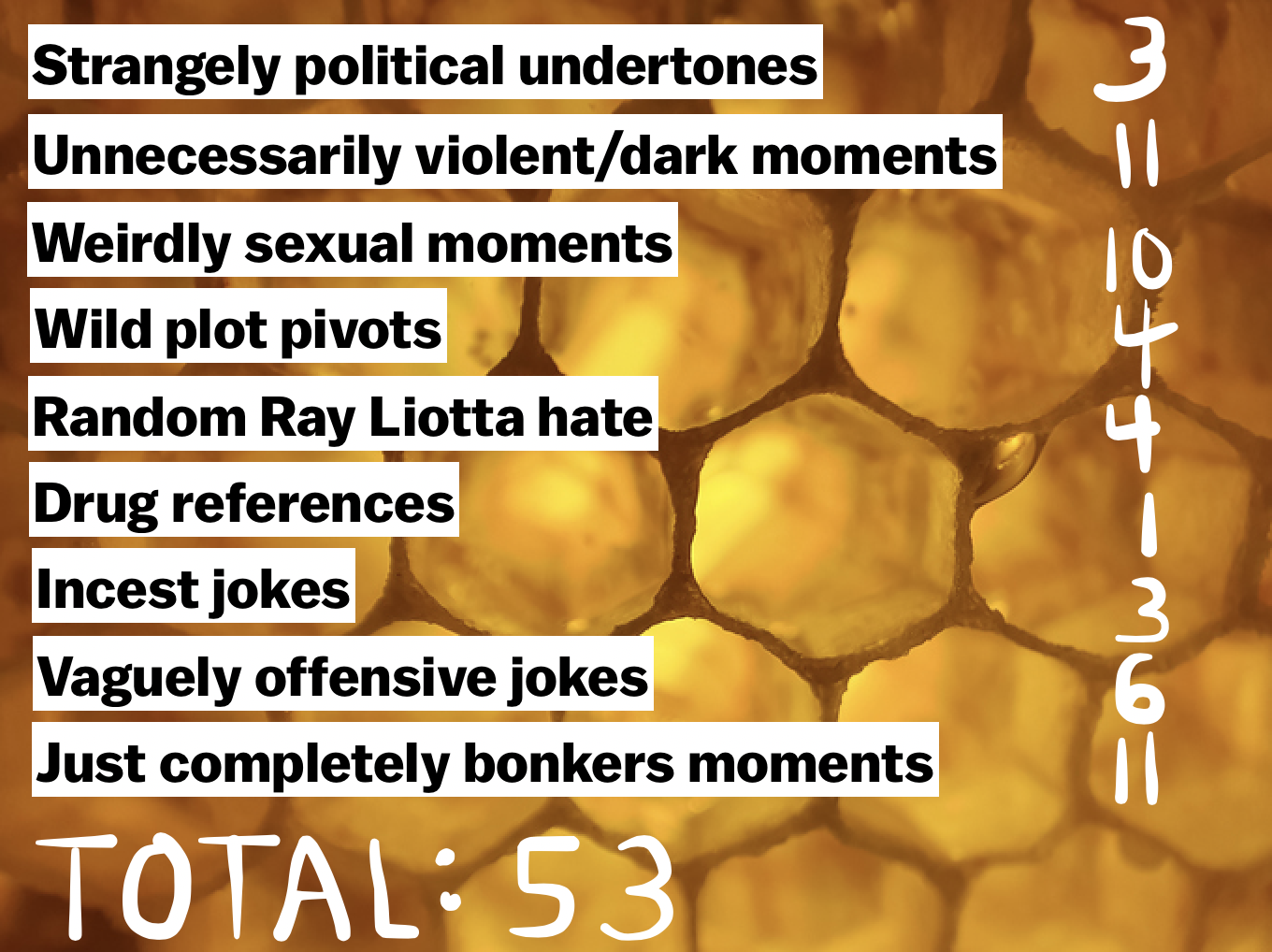 final tally of all the bonkers moments