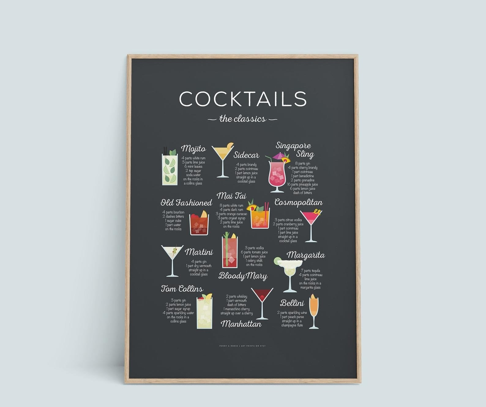 black poster with cocktail illustrations and recipes