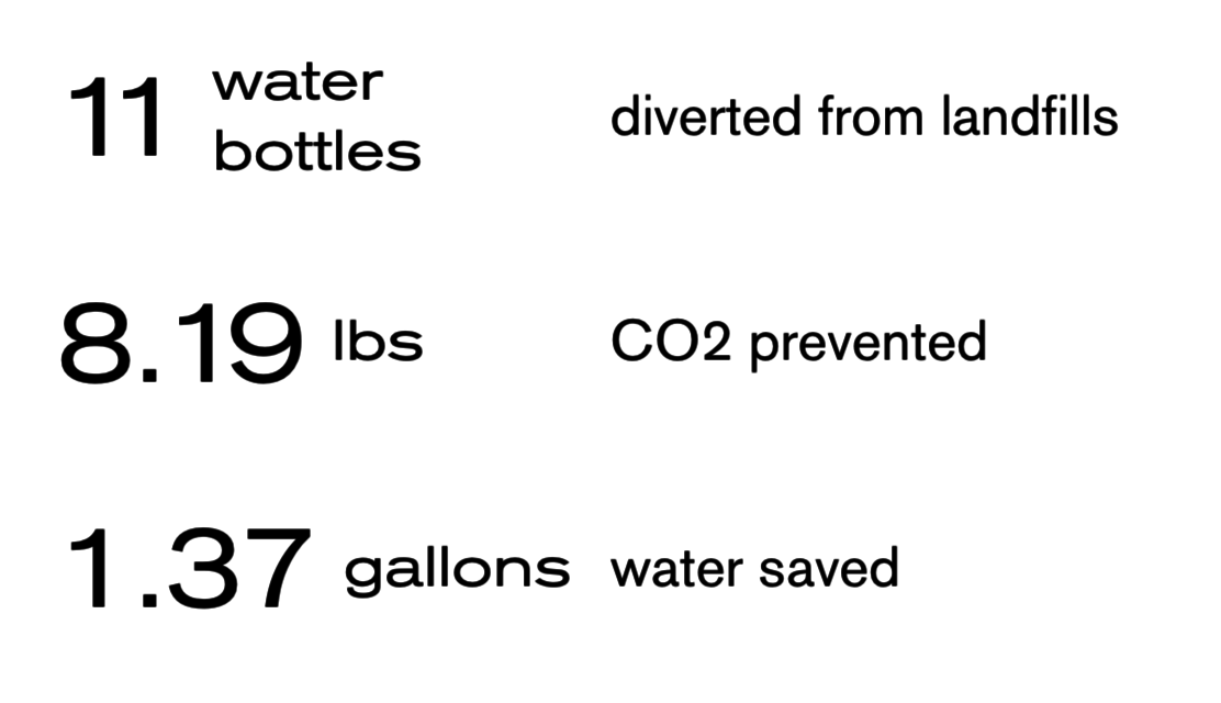 screenshot of sustainability practices underneath item