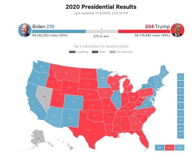 アメリカ 大統領 選挙 開票 結果