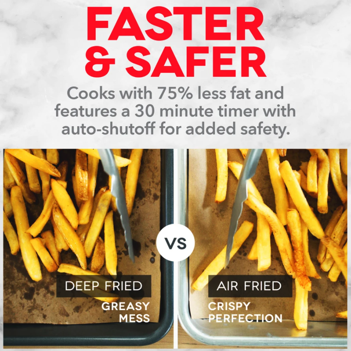 A side-by-side of the difference the air fryer makes on French fries, one greasy/oily and the other not