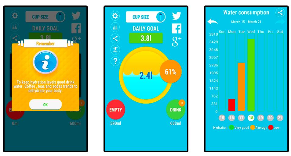 Screen shots of the app