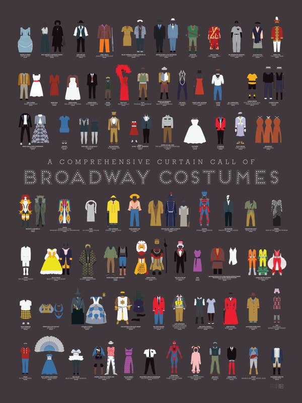 various illustrated costumes from a wide array of broadway shows