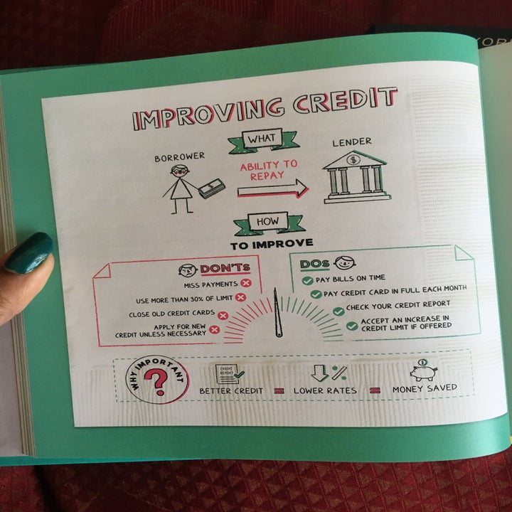 A page inside the book showing a diagram about improving credit