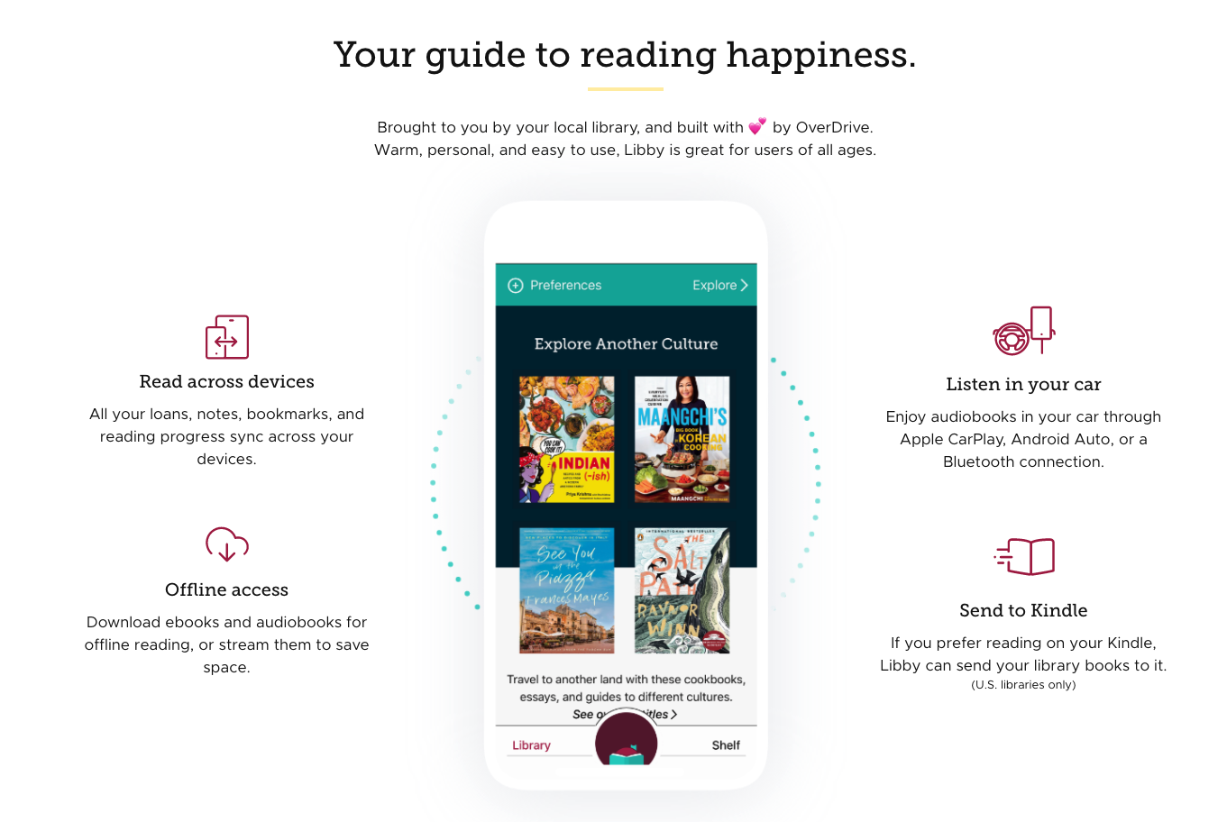 Infographic explaining the benefits of Libby: read across devices, offline access, listen in your car, and send to kindle