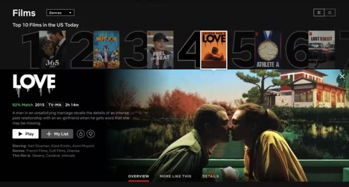 The Netflix page for the movie Love