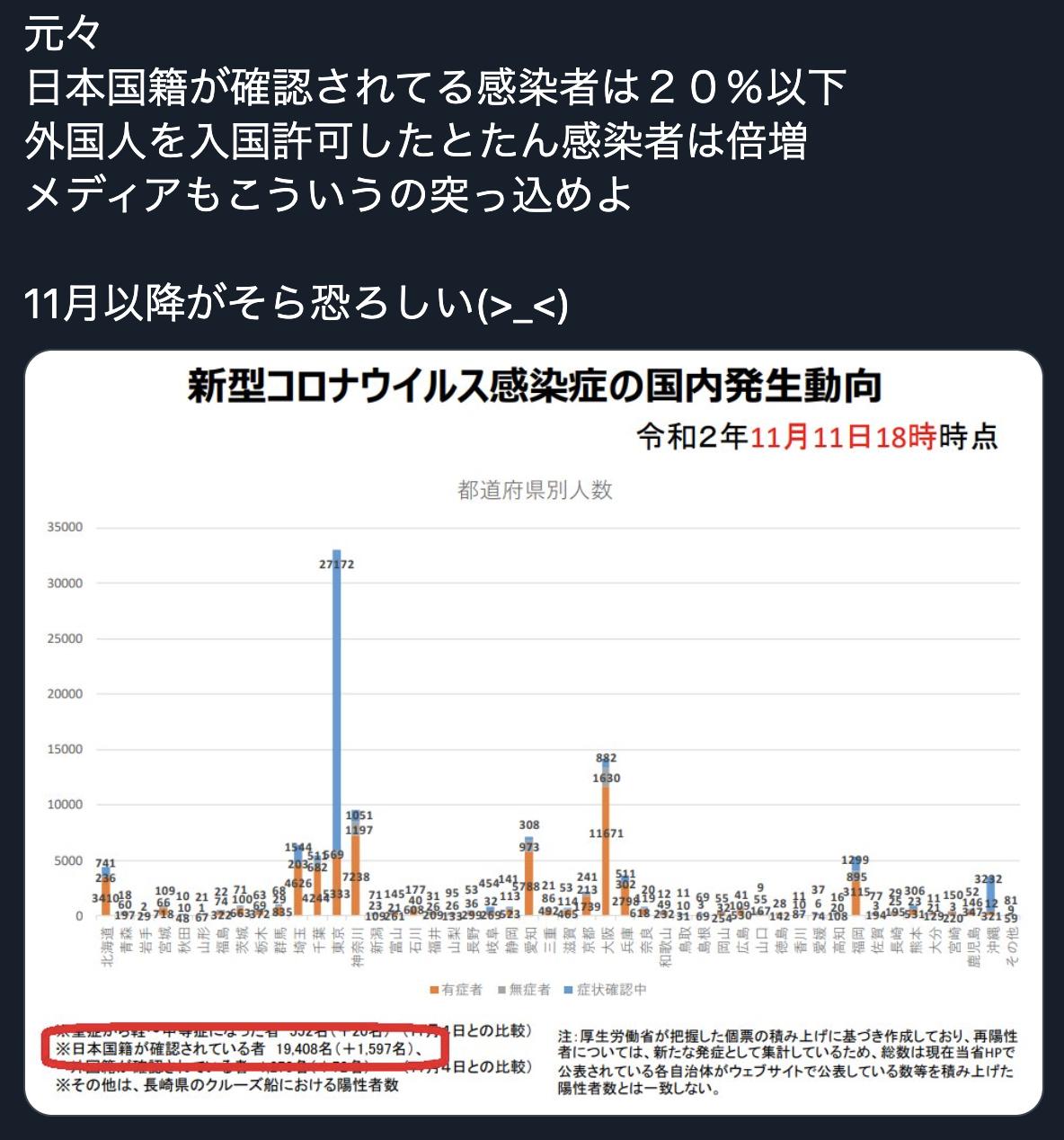 の コロナ 者 長崎 市 感染