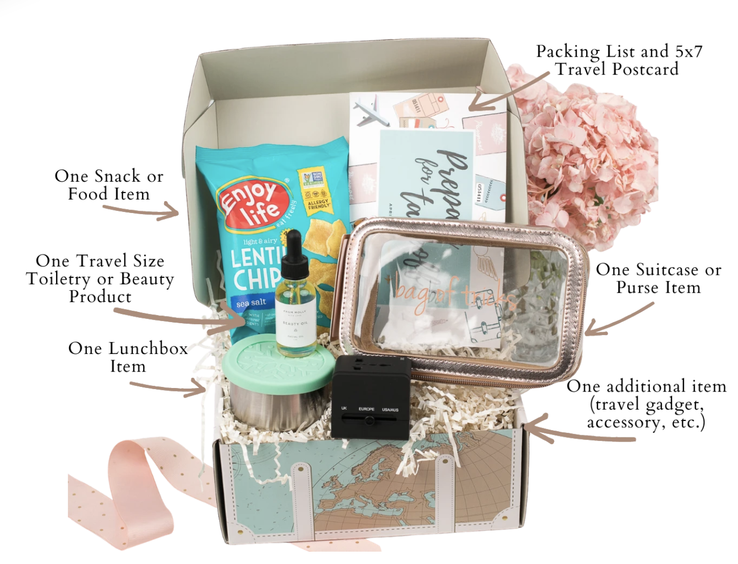 An open box with a globe design is filled with things like a packaged snack, face oil, clear travel pack, and more with overlaid text and arrows explaining the items