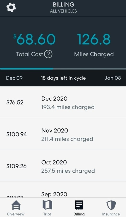 Screenshot of car insurance cost with Metromile