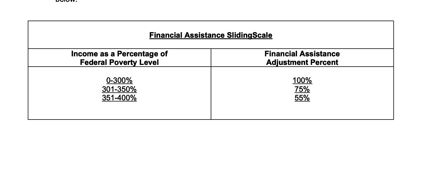 Financial Assistance Sliding Scale