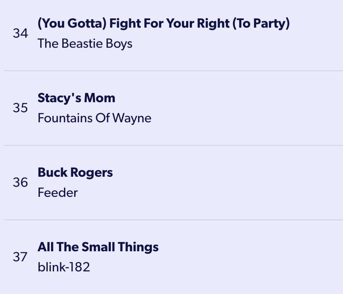 A list of some of the album's tracks, including hits from Blink-182, Feeder, and Fountains of Wayne