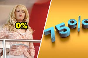 """Sharpay has her hand on her hip labeled, """"0%"""" with 75% on the left"""