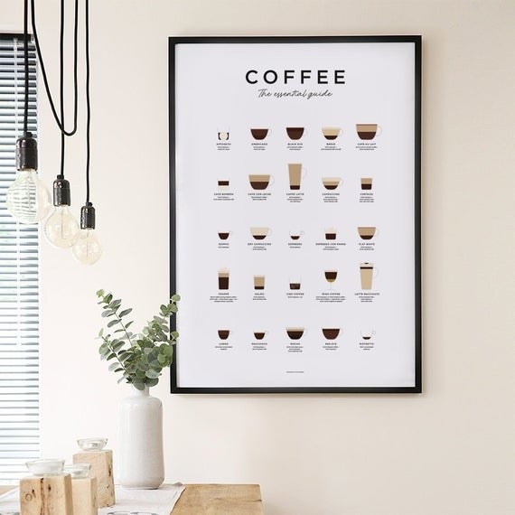 the guide to coffee poster which has recipes and illustrations for 25 drinks