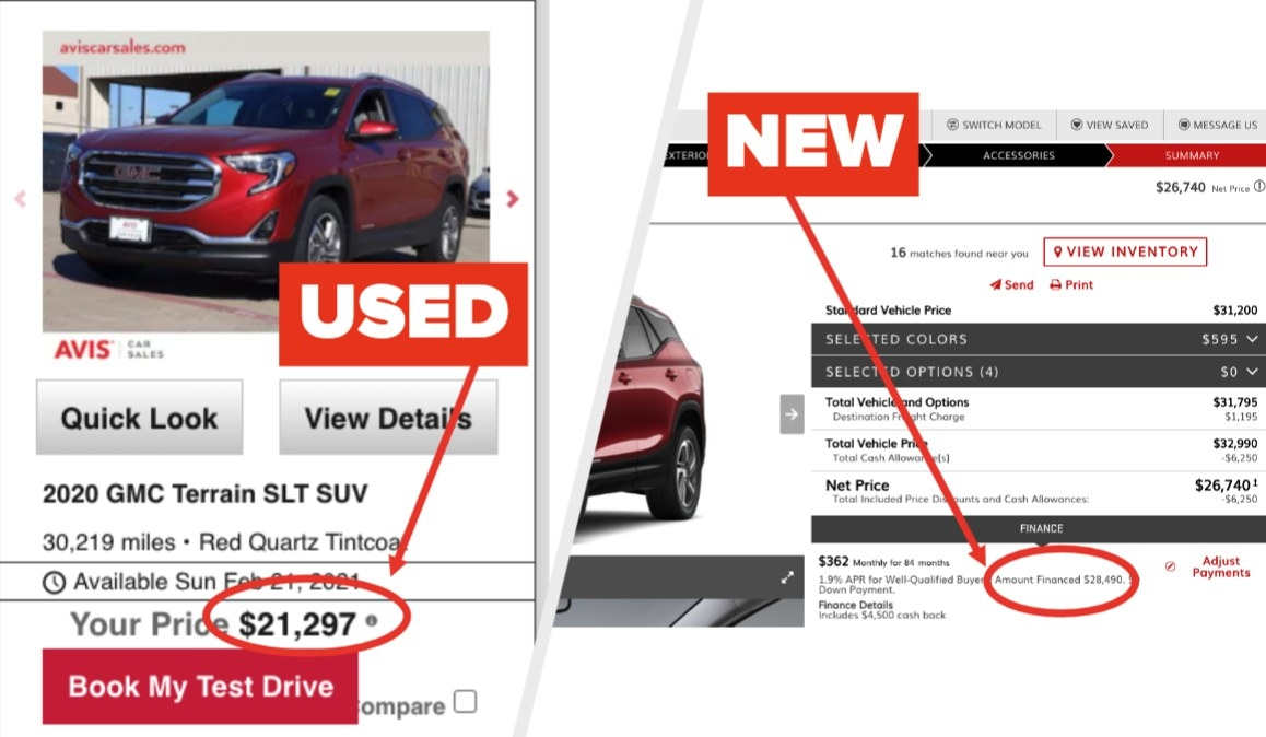 Screenshot showing the same car new and used, costing $7000 less when you buy it used