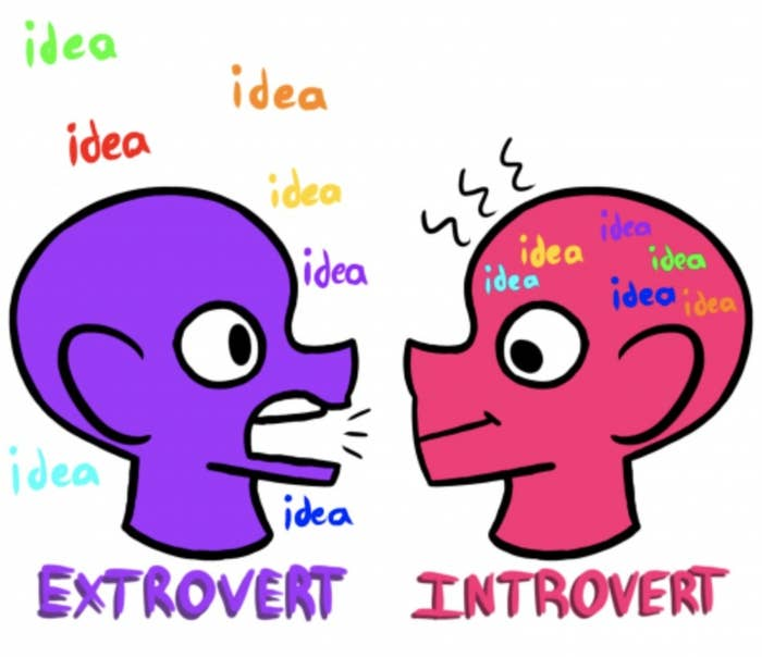 """2 heads, one extrovert with the word """"idea"""" around it, the other introvert with the word """"idea"""" inside it."""