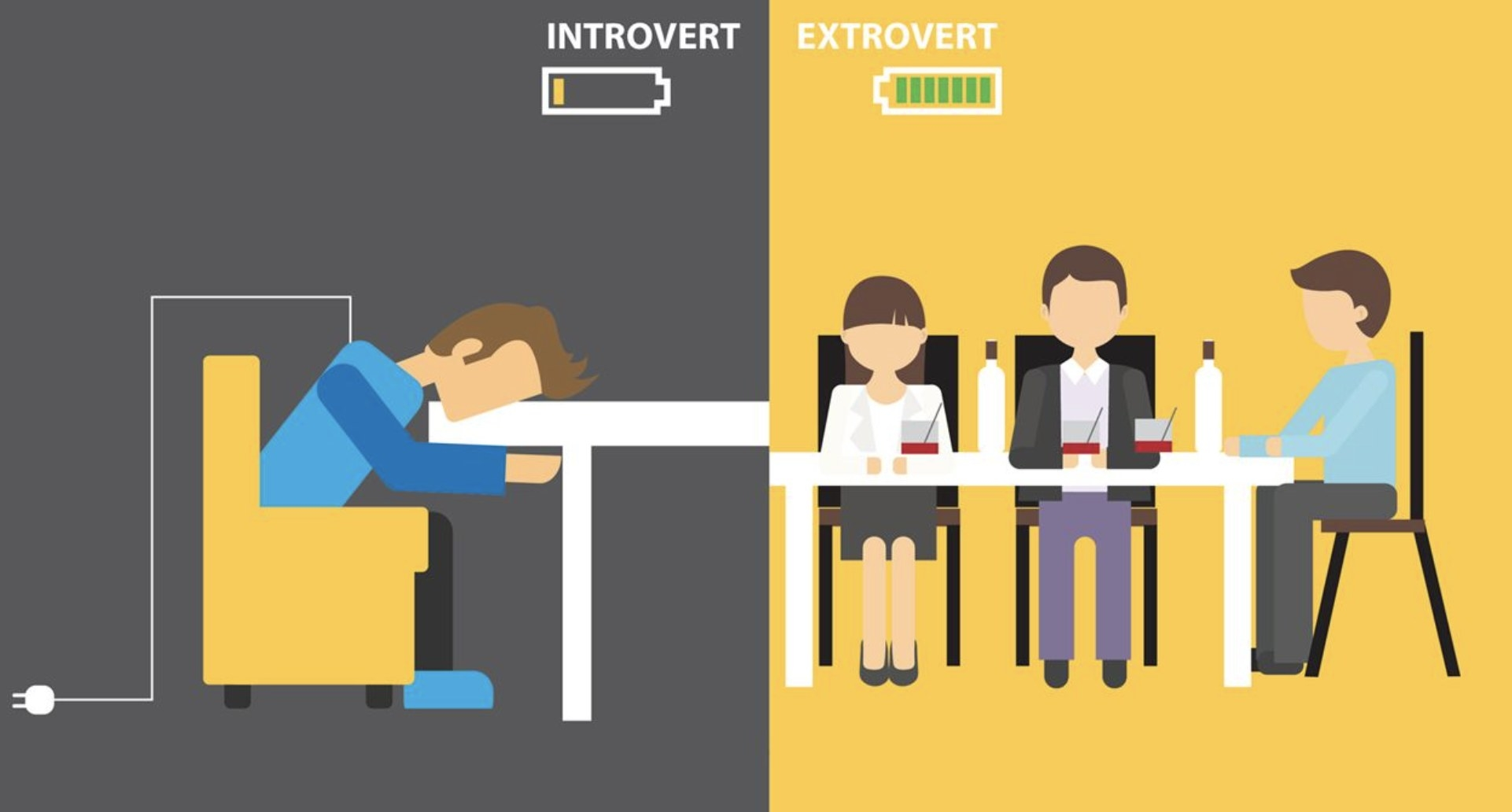 An introvert in a meeting with a low battery sign above them, next to extroverts who have a full battery sign above them.