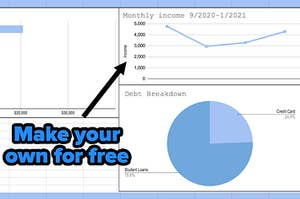 Income dashboard