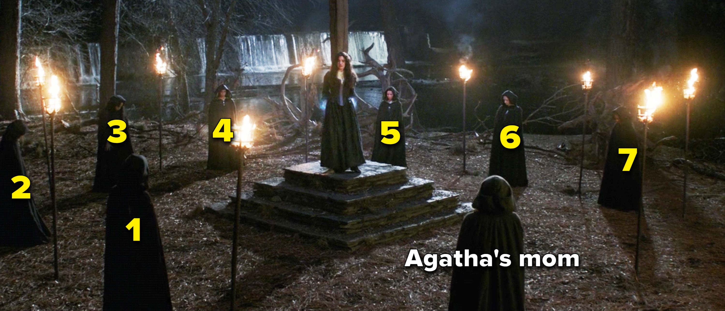 The witches surrounding Agatha numbered 1 to 7