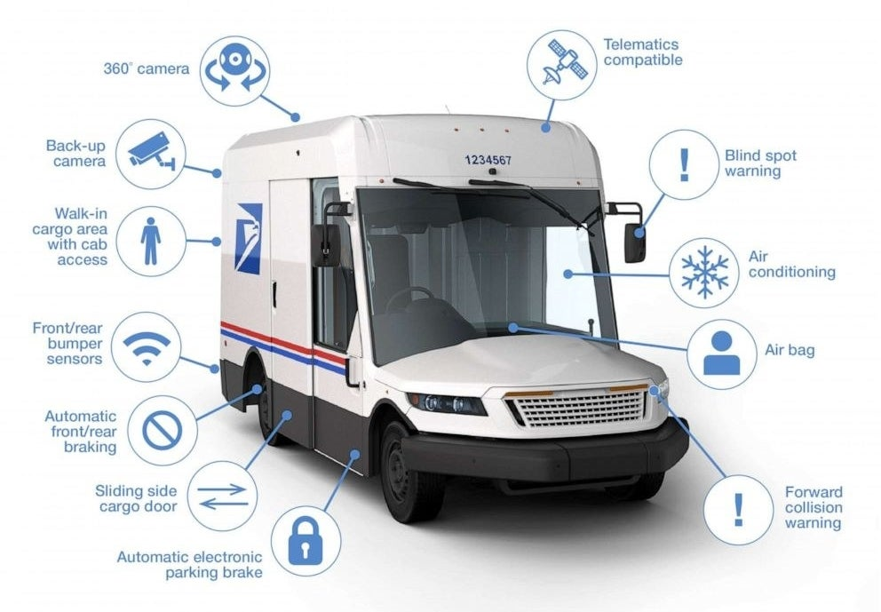 The new mail truck with arrows pointing to each new feature