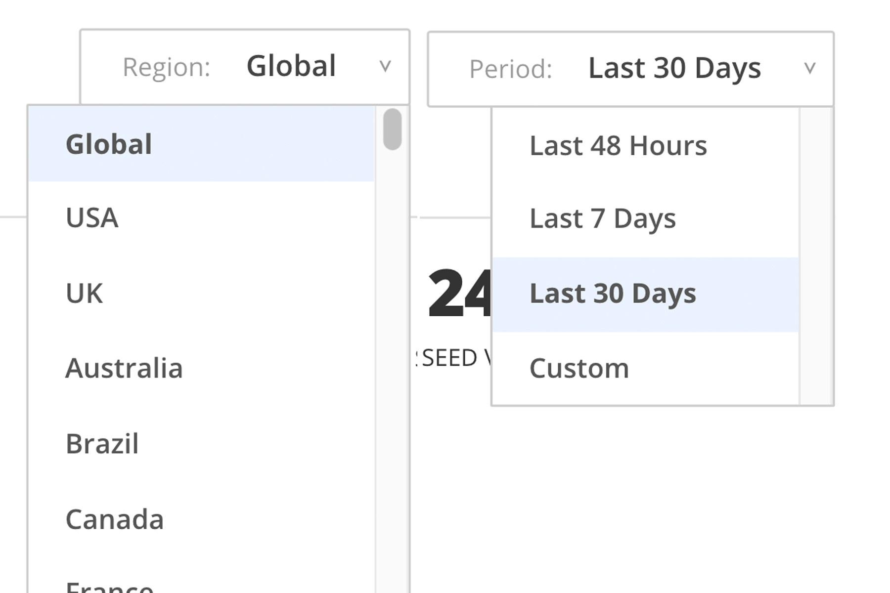 """two boxes with drop down menus. one says """"region"""" with options for country names and the other says """"period"""" with time frames like last 48 hours, last 7 days, last 30 days, and custom"""