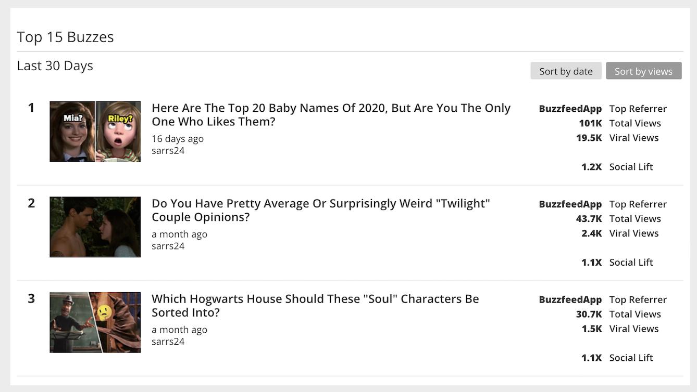 a list of three buzzfeed post titles