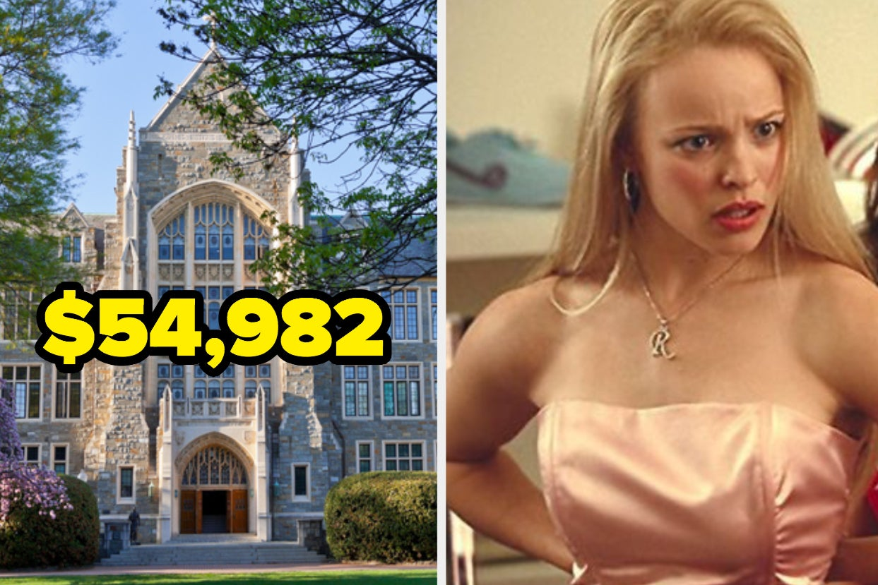 We Figured Out The Average Amount Of Student Loan Debt In All 50 States