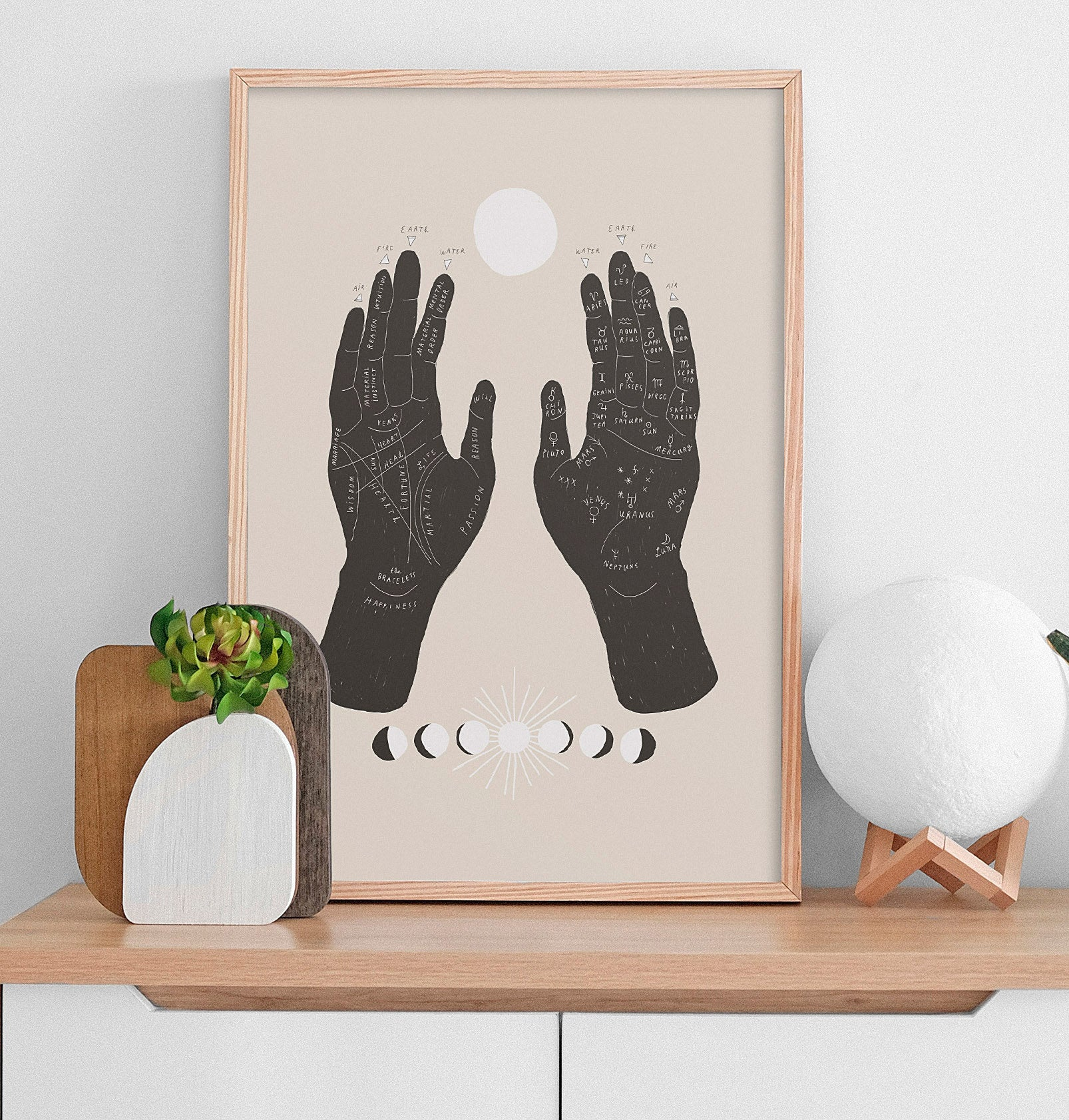 A poster with hands and moons on it