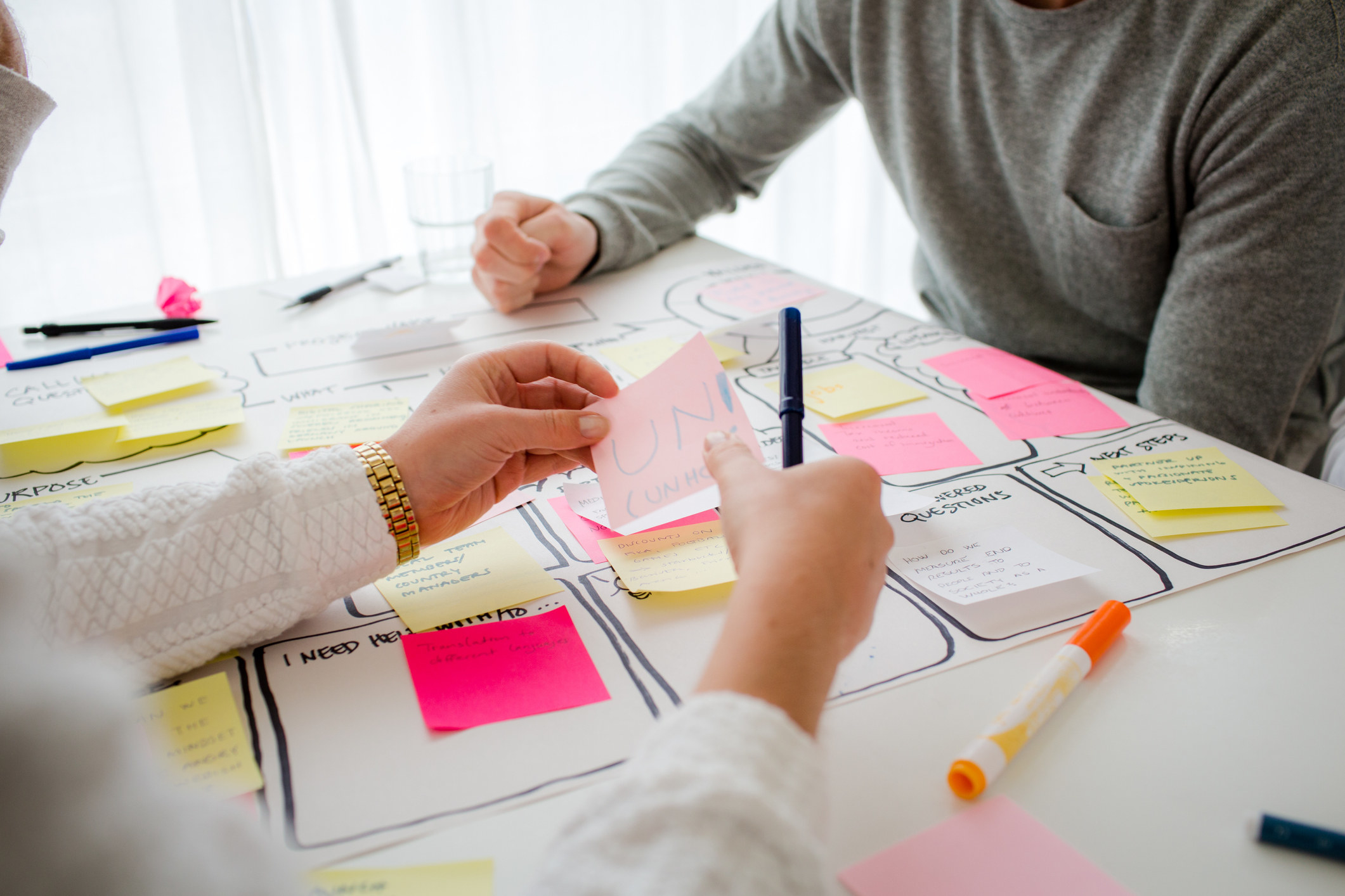 People working on a plan with post-its