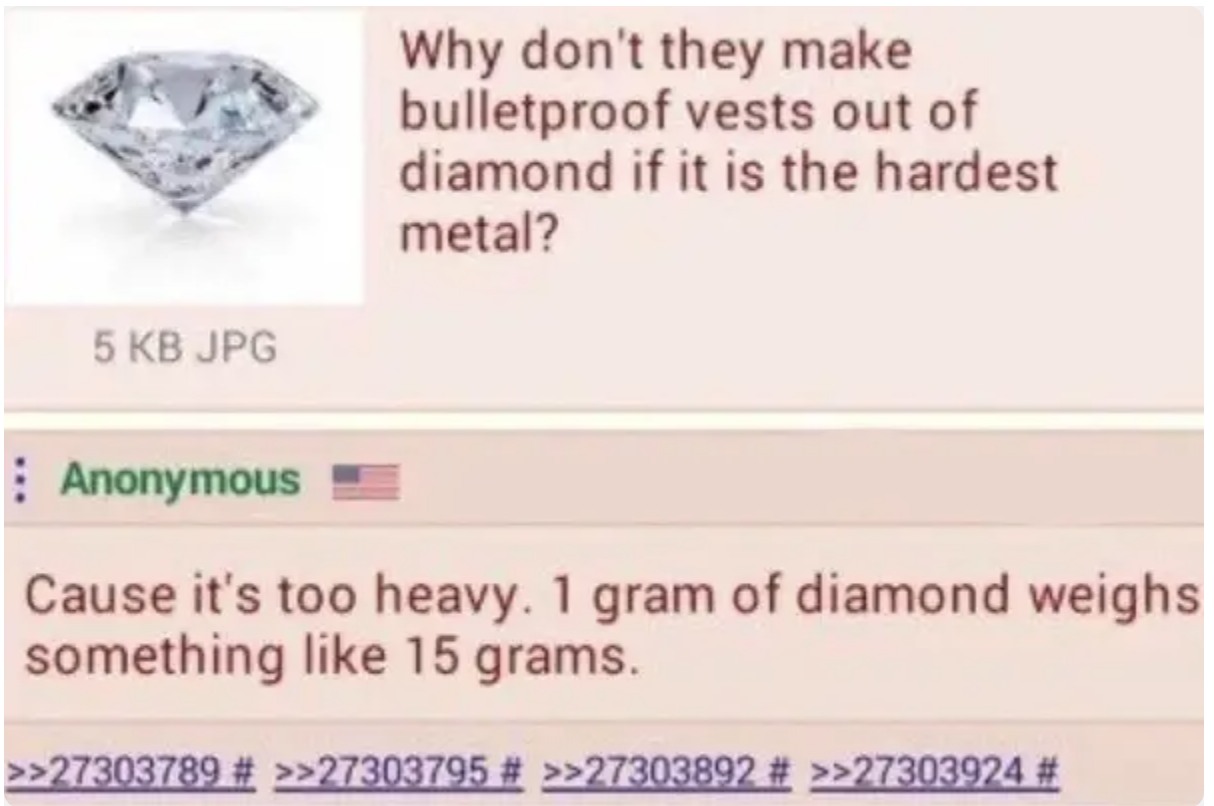 person who says 1 gram of diamond weighs 15 grams