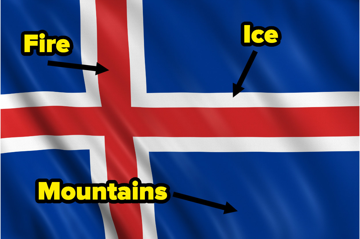 The Iceland flag with added text explaining the red represents fire, blue represents mountains, and white represents ice