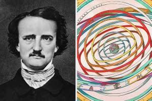 Edgar Allen Poe and the zodiac